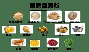 減醣飲食 選擇原形澱粉