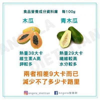 減肥吃水果