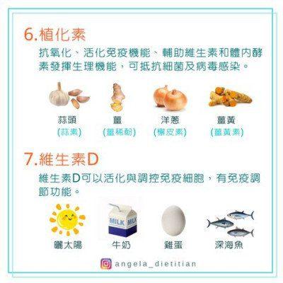 維生素d與免疫食物