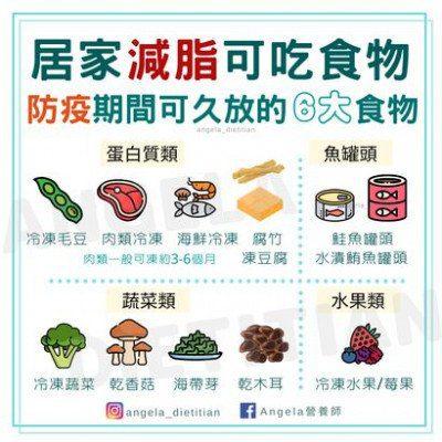居家防疫減脂食物