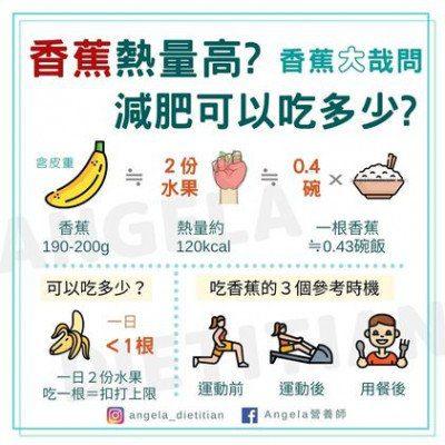 減肥香蕉一日吃多少