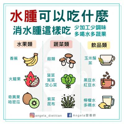 消水腫食物